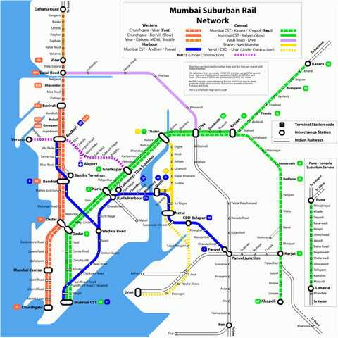Mumbai Railway Network Map.