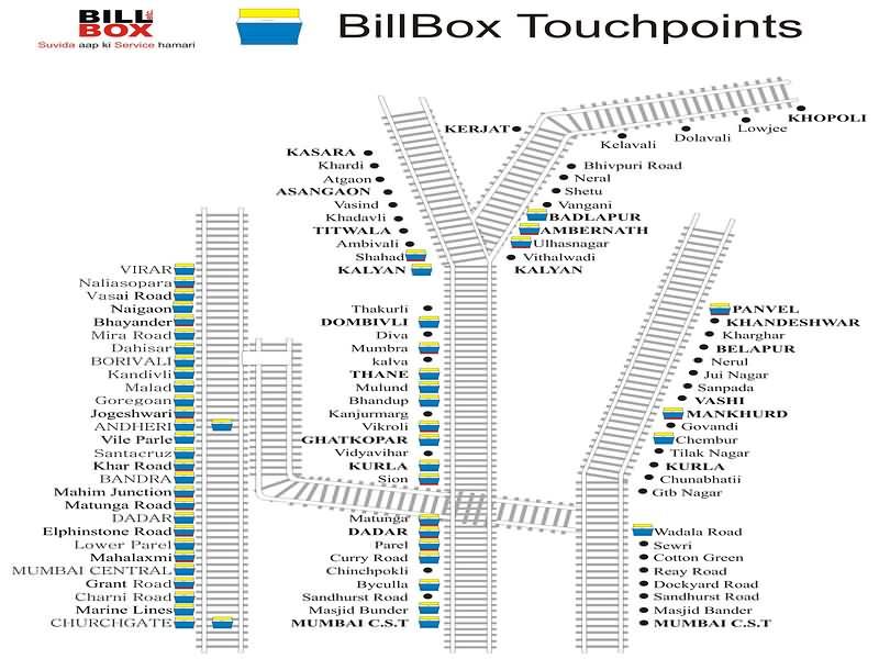 Bill Box Station Map For Mumbai