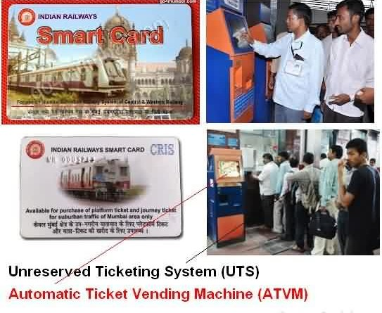 ATVM Smart Card Machine