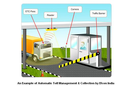 Automatic Toll Collection