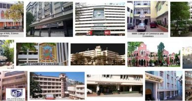 Bandra Colleges