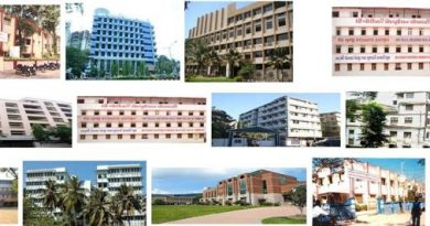Borivali Colleges