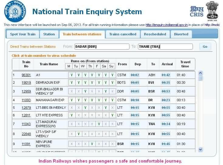 Central Railway Trains Status
