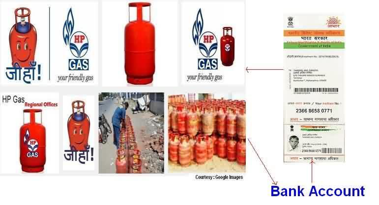 HP Gas Aadhar Bank Linking