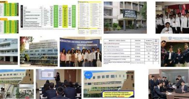 Hotel Management Colleges