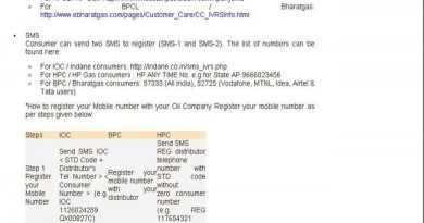IVRS SMS Process Steps
