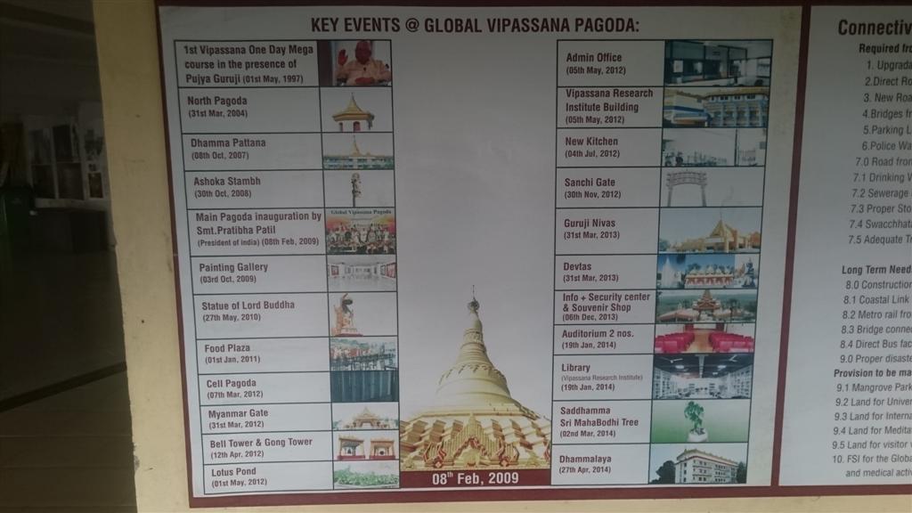 Key Events at Global Vipassana