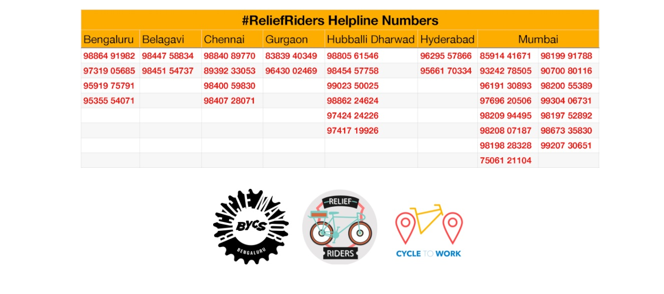 Mumbai City Relief Riders Updated Contacts
