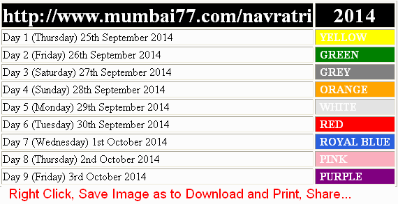 Navratri Dress Colors 2014