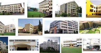 Nerul Colleges