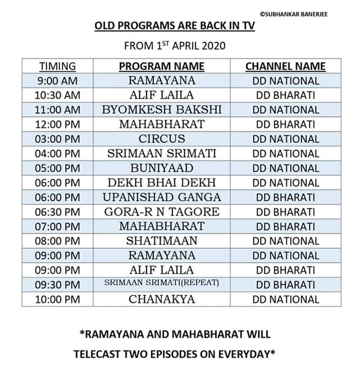 Old Doordarshan Serials Back