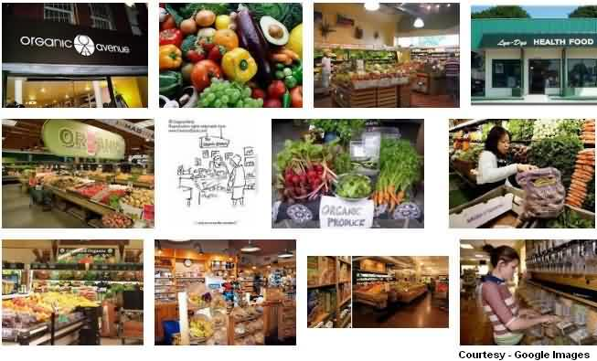 Organic Food Products and Stores Locations - Mumbai