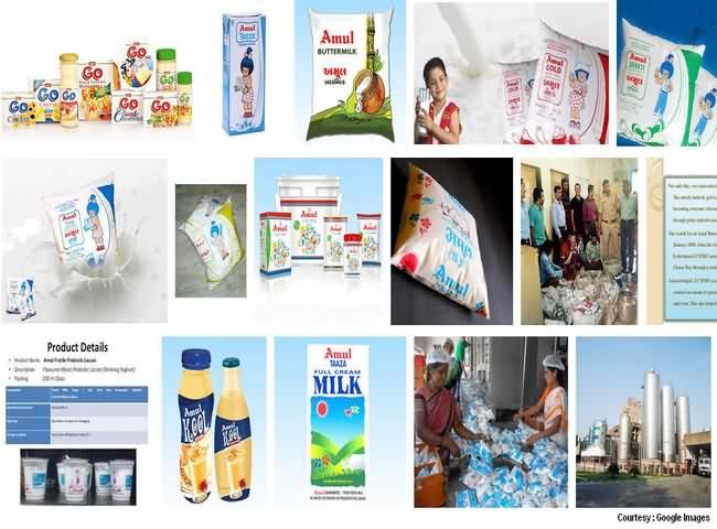 Packed Milk in Mumbai