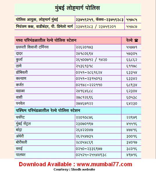 Railway Police Helplines
