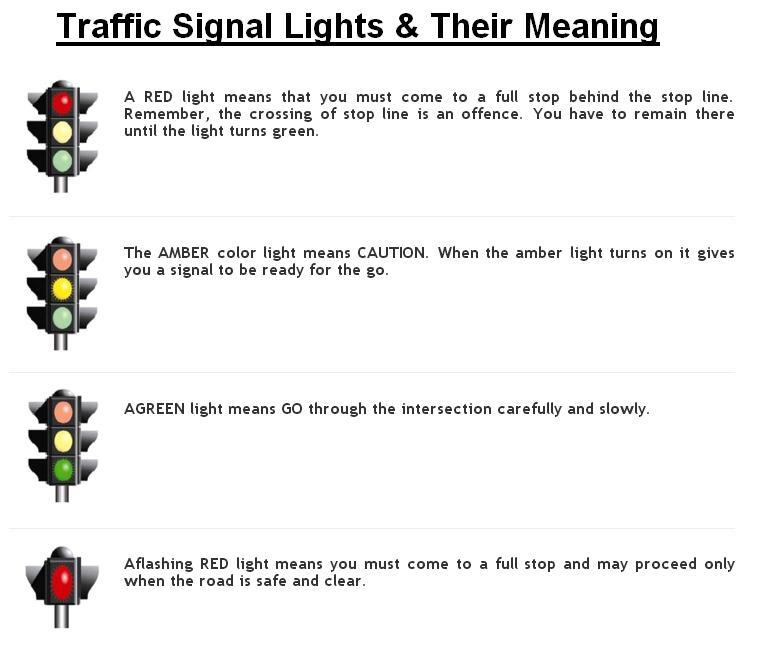 Understanding Traffic Signal Lights in Mumbai